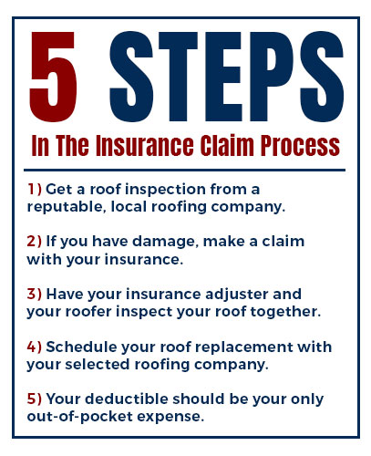 roof insurance claim inspection